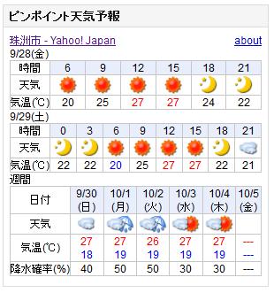 09-28天気予報