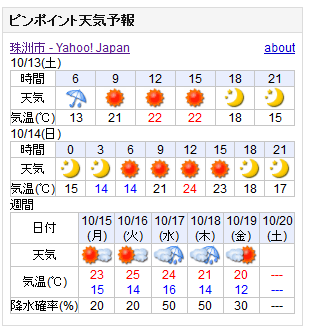 10-13天気予報