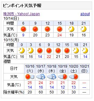 10-14天気予報