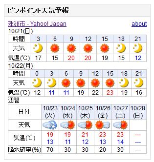 10-21天気予報