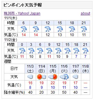 11-01天気予報