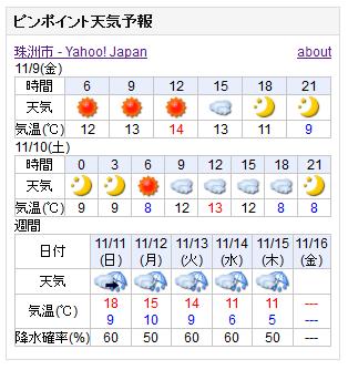 11-09天気予報