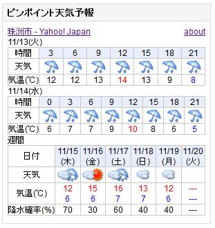 11-13天気予報