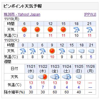11-19天気予報