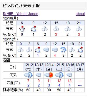 12-10天気予報