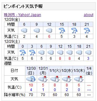 12-28天気予報