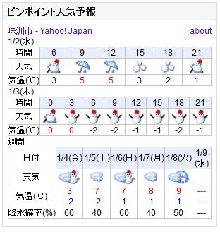 01-02天気予報