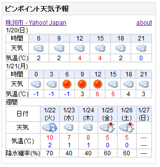 01-20天気予報