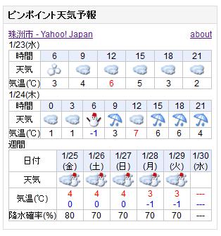 01-23天気予報