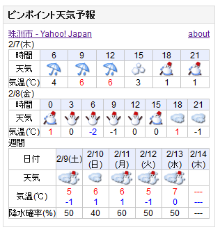02-07天気予報