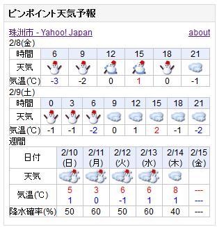 02-08天気予報