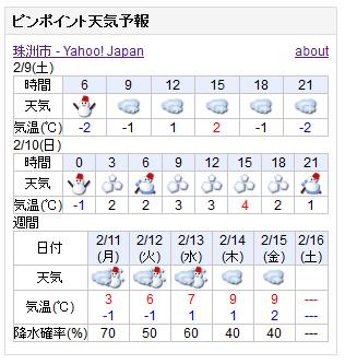 02-09天気予報