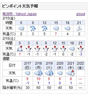 02-15天気予報