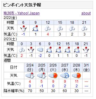02-22天気予報
