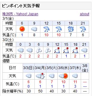 03-01天気予報