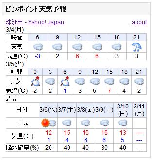 03-04天気予報