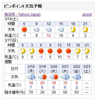03-16天気予報