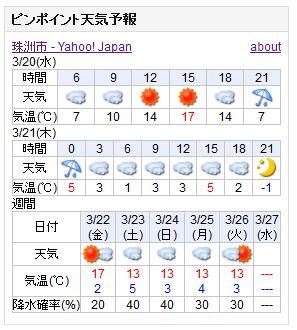 03-20天気予報