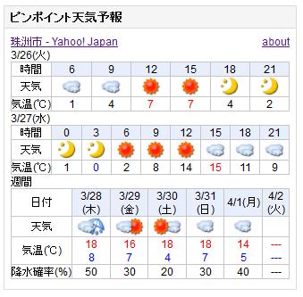 03-26天気予報