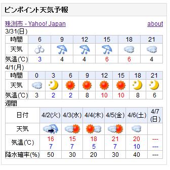 03-31天気予報