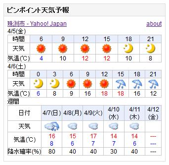 04-05天気予報