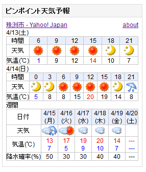 04-13天気予報