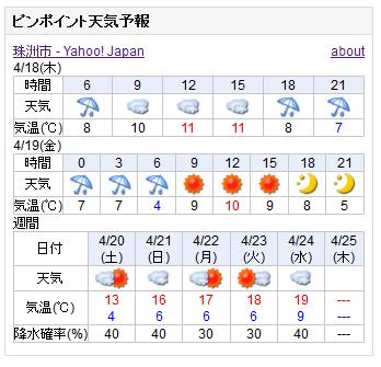 04-18天気予報