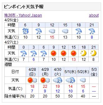 04-26天気予報