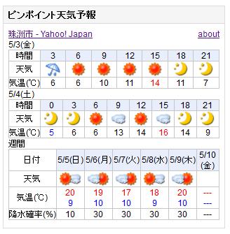 05-03天気予報