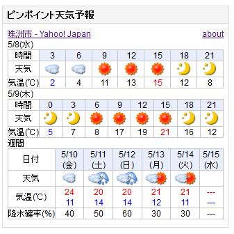 05-08天気予報