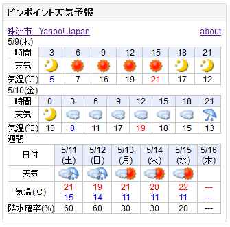 05-09天気予報