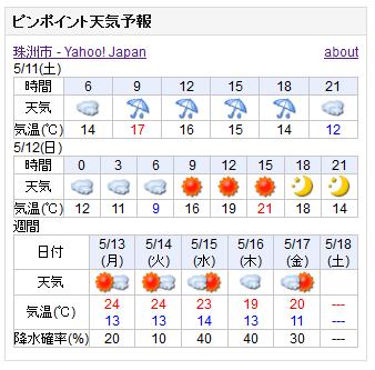 05-11天気予報