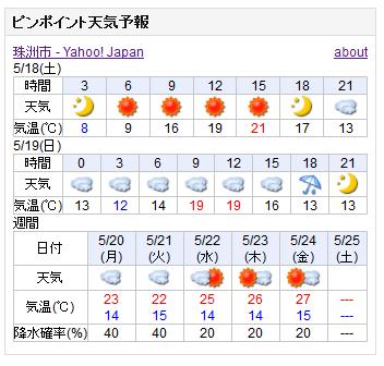 05-18天気予報