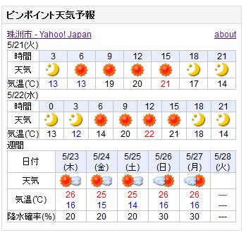 05-21天気予報