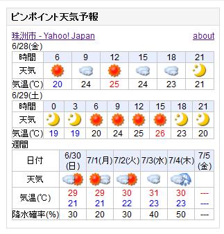 06-28天気予報