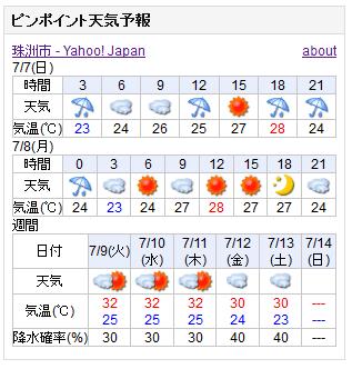 07-07天気予報