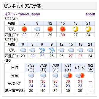 07-26天気予報