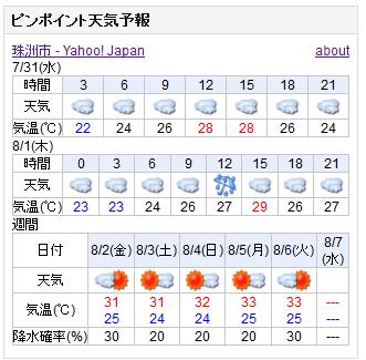 07-31天気予報