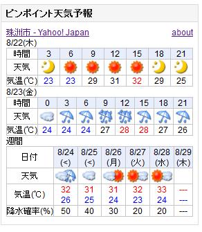 08-22天気予報