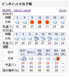 08-29天気予報
