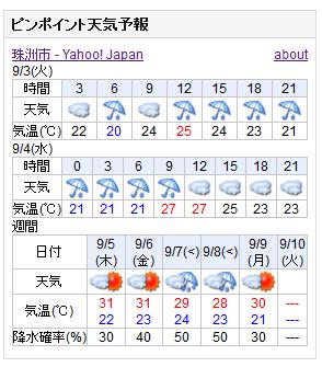 09-03天気予報