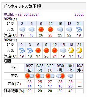 09-25天気予報