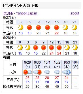09-27天気予報