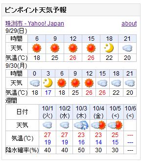 09-29天気予報