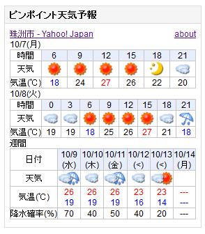 10-07天気予報