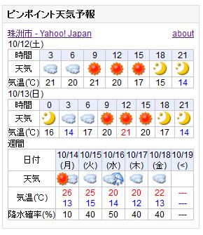10-12天気予報