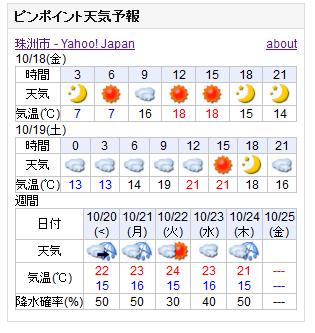 10-18天気予報