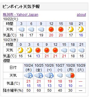 10-22天気予報
