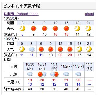 10-28天気予報