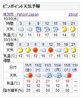 10-30天気予報